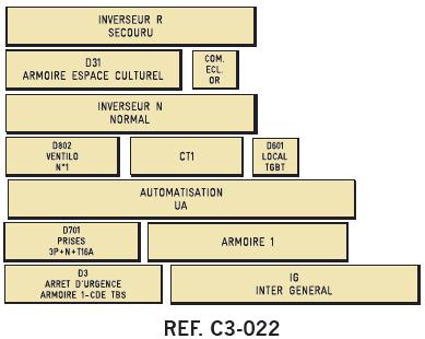 c3-022